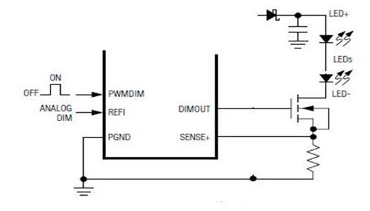 电压高于负载电压,当亮度是往低调,负载电压是降低的,所以还是需要降压型恒流源。但是如果调到非常低的正向电流,LED的负载电压也变得很低,那时候降压比非常大,也可能超出了这种降压型恒流源的正常工作范围,也会使它无法工作而产生闪烁。 1.4 长时间工作于低亮度有可能会使降压型恒流源效率降低温升增高而无法工作 一般人可能认为向下调光是降低恒流源的输出功率,所以不可能会引起降压型恒流源的功耗加大而温升增高。殊不知当降低正向电流时所引起的正向电压降低会使降压比降低。而降压型恒流源的效率是和降压比有关的,降压比越大,