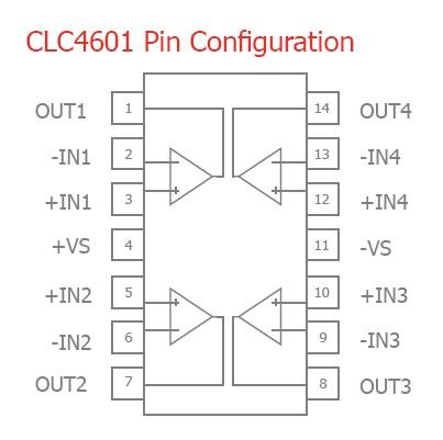 clc4601运算放大器